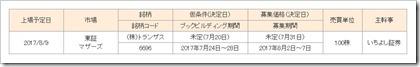 トランザス(6696)IPOむさし証券