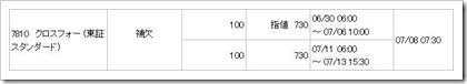 クロスフォー(7810)IPO補欠当選