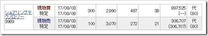 シェアリングテクノロジー(3989)IPOセカンダリ