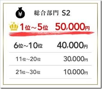 トライオートETF S2ランキング賞金