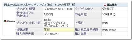 西本Wismettacホールディングス(9260)IPO落選