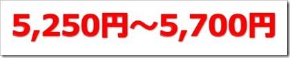西本Wismettacホールディングス(9260)IPO初値予想
