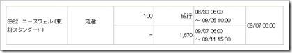ニーズウェル(3992)IPO落選