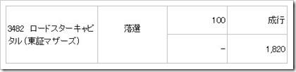 ロードスターキャピタル(3482)IPO落選
