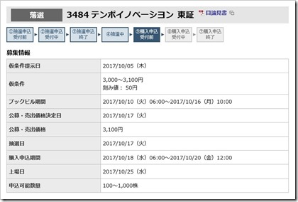 テンポイノベーション(3484)IPO落選