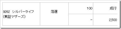 シルバーライフ(9262)IPO落選