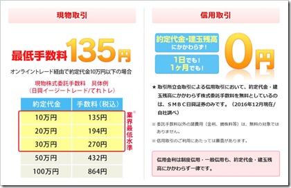 SMBC日興証券ダイレクトコース手数料