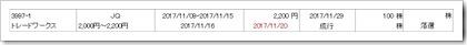 トレードワークス(3997)IPO落選