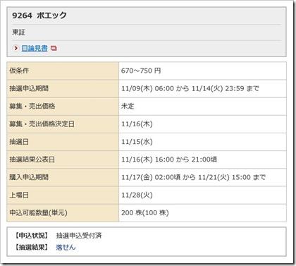ポエック(9264)IPO落選