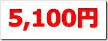 サインポスト(3996)IPO直前初値予想
