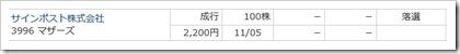 サインポスト(3996)IPO落選