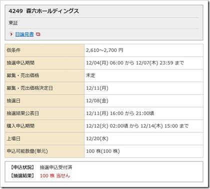 森六ホールディングス(4249)IPO当選
