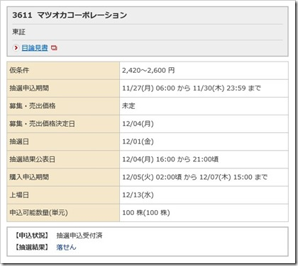 マツオカコーポレーション(3611)IPO落選