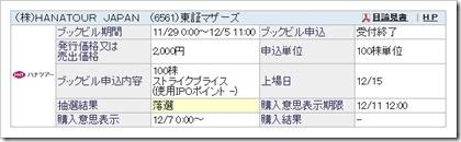 HANATOUR JAPAN(6561)IPO落選