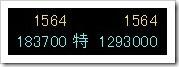 エル・ティー・エス(6560)IPO最終気配