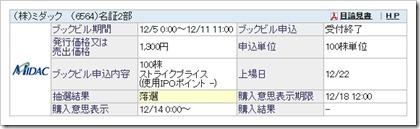 ミダック(6564)IPO落選
