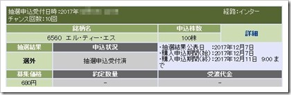 エル・ティー・エス(6560)IPO選外
