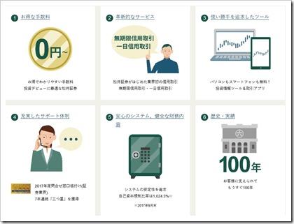 松井証券の6つの自信