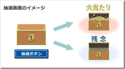 松井証券抽選画面イメージ