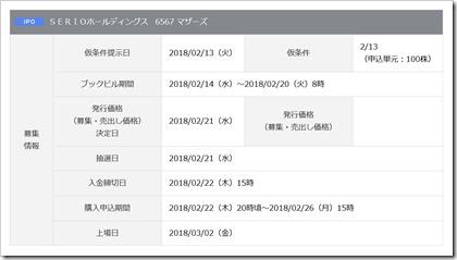 SERIOホールディングス(6567)IPO岡三オンライン証券