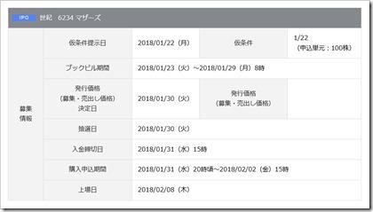 世紀(6234)IPO岡三オンライン証券