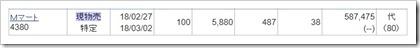 Mマート(4380)IPOセカンダリ売却