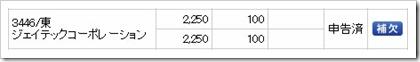 ジェイテックコーポレーション(3446)IPO補欠