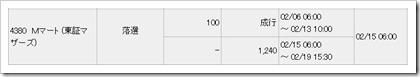 Mマート(4380)IPO落選