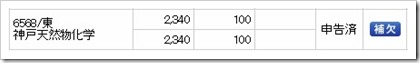 神戸天然物化学(6568)IPO補欠