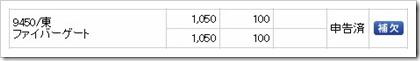 ファイバーゲート(9450)IPO補欠