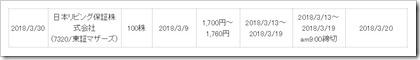 日本リビング保証(7320)IPOライブスター証券