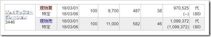 ジェイテックコーポレーション(3446)IPOセカンダリ