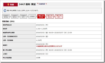 信和(3447)IPO当選