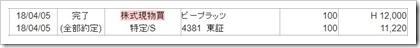 ビープラッツ(4381)IPO引け買い2018.4.5