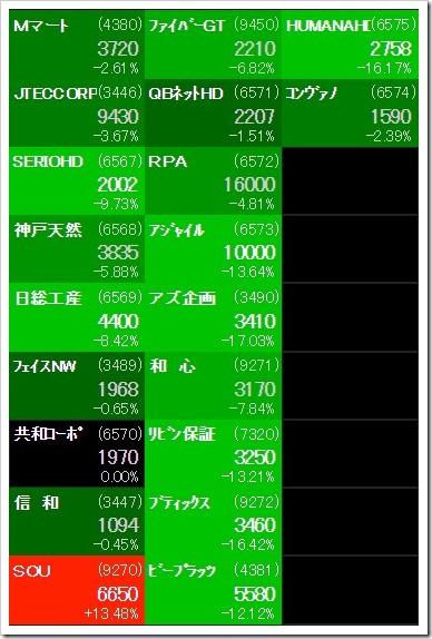 2018年IPO株価2017.4.16