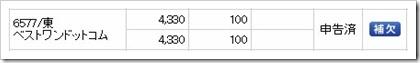 ベストワンドットコム(6577)IPO補欠