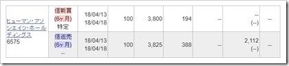 ヒューマン・アソシエイツ・ホールディングス(6575)IPO誤発注