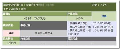 ラクスル(4384)IPO当選