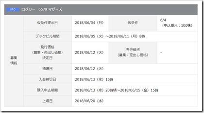 ログリー(6579)IPO岡三オンライン証券