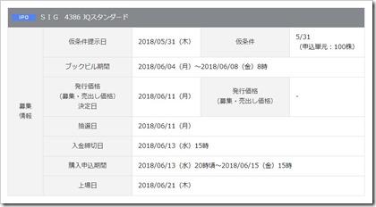 SIG(4386)IPO岡三オンライン証券