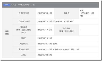 パデコ(7032)IPO岡三オンライン証券