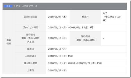 アイ・ピー・エス(IPS)(4390)IPO岡三オンライン証券