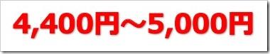 SIG(4386)IPO初値予想