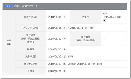 ZUU(4387)IPO岡三オンライン証券