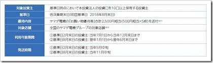 タカラレーベン不動産投資法人(3492)東証リートIPO株主優待制度