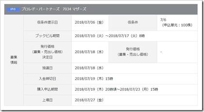 プロレド・パートナーズ(7034)IPO岡三オンライン証券