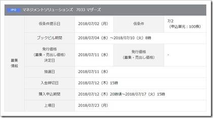 マネジメントソリューションズ(7033)IPO岡三オンライン証券