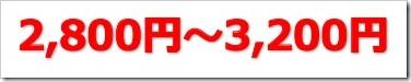 コーア商事ホールディングス(9273)IPO初値予想