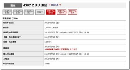 ZUU(4387)IPO落選