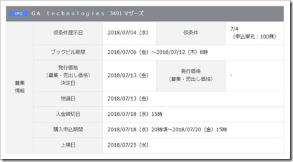 GA technologies(3491)IPO岡三オンライン証券